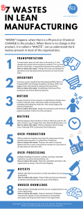 8_Wastes_Lean_Manufacturing_Infographic